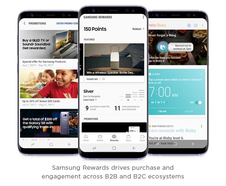 Samsung Rewards Case Study
