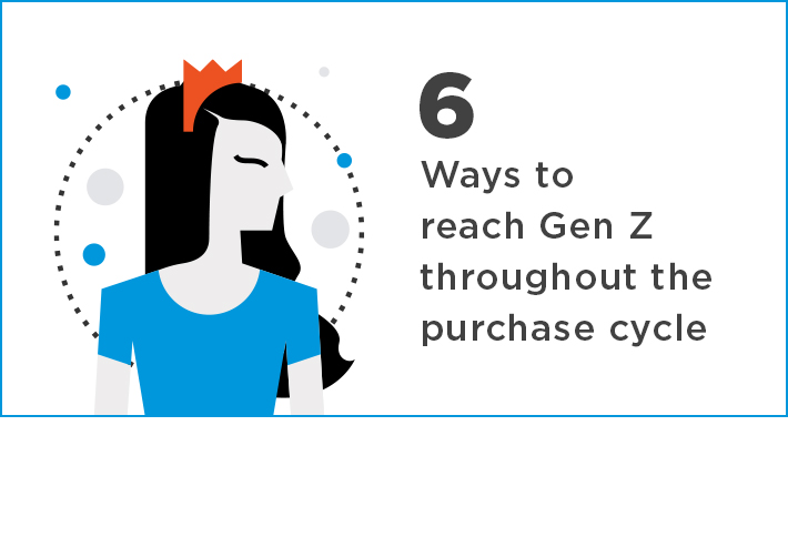 6 ways to reach Gen Z throughout the purchase cycle